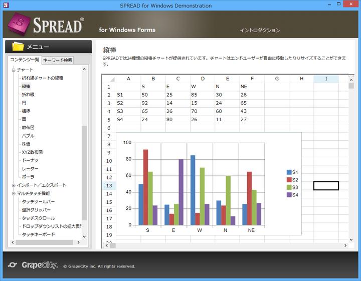 <strong>チャート</strong>: SPREADはエンドユーザーが自由に移動したりリサイズしたりできる80種以上のチャートをSPREAD上に配置できます。チャートはコーディングのほか、GUIデザイナを使用して直感的に設計することも可能です。SPREADのチャートはExcelのチャート(グラフ)と互換性があり、オブジェクトの構造や書式を保ったままExcelファイルのインポートおよびエクスポートをサポートします。 <br /><br />
