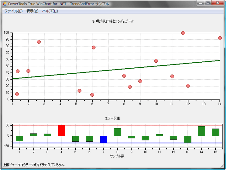 <strong>Screenshot of TrueChart for Windows Forms(日本語版)</strong><br /><br />