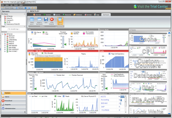 <strong>Screenshot of SQL Diagnostic Manager</strong><br /><br />