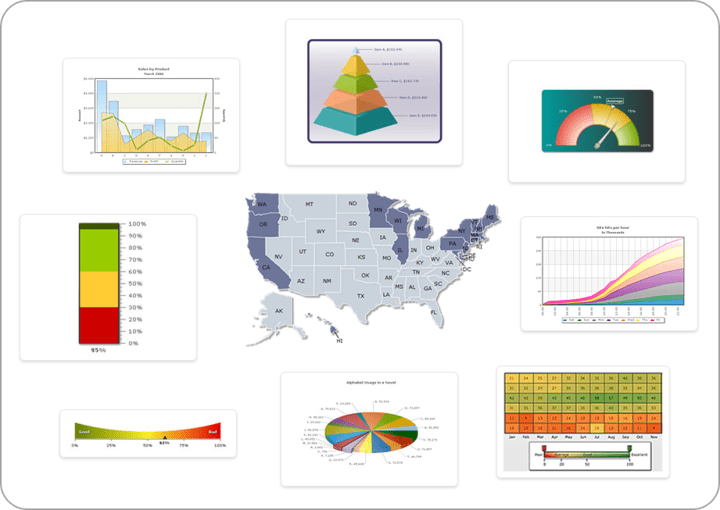 <strong>Comprehensive Charting Library with over 90 Chart Types</strong>: Why use a column chart when a funnel chart is what you need? Incorrect chart types lead to incorrect analysis, which in turn lead to incorrect business decisions. Your users deserve better. FusionCharts Suite XT brings you 90 chart types right from the basic Column, Line, Pie and Speedometer charts to the more advanced Funnel, Pyramid, Pareto and Zoom Line Charts. You also get specialized charts for network diagrams, employee performance analysis and stock price plotting.<br /><br />