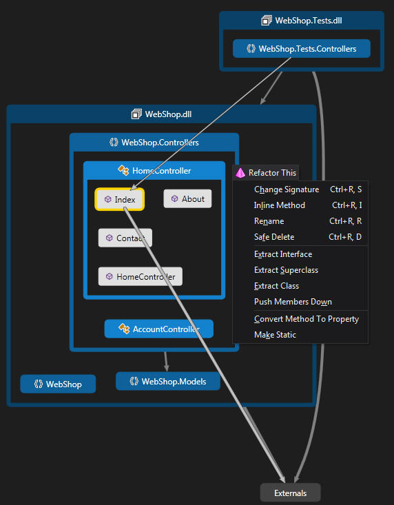 <strong>Dependency Graph Support</strong>: As well as supporting the Architecture Explorer in Visual Studio 2012 Ultimate Edition, we also provide access to ReSharper functionality from its Dependency Graph.<br /><br />