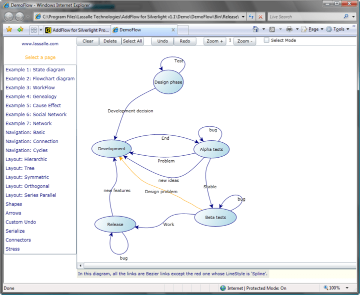 Flowchart and workflow diagrams: Quickly build flowchart enabled Silverlight applications like workflow diagrams, database diagrams, communication networks, organizational charts, process flow, state transitions diagrams, telephone call centers, CRM (Customer Relationship Management), expert systems, graph theory, quality control diagrams, etc.