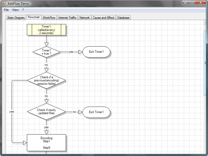 <strong>FlowCharts</strong>: Quickly build flowchart-enabled applications with custom shapes, multiselection, scrolling, user data association, navigation in the graph and more<br /><br />