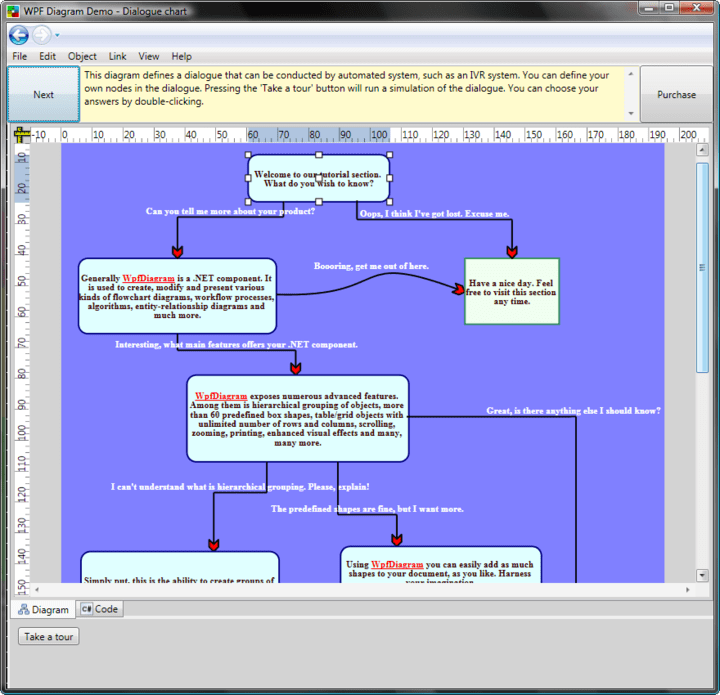 <strong>Dialogue</strong>: Screenshot showing a diagram that defines a dialog that can be conducted by an automated system such as an IVR system.