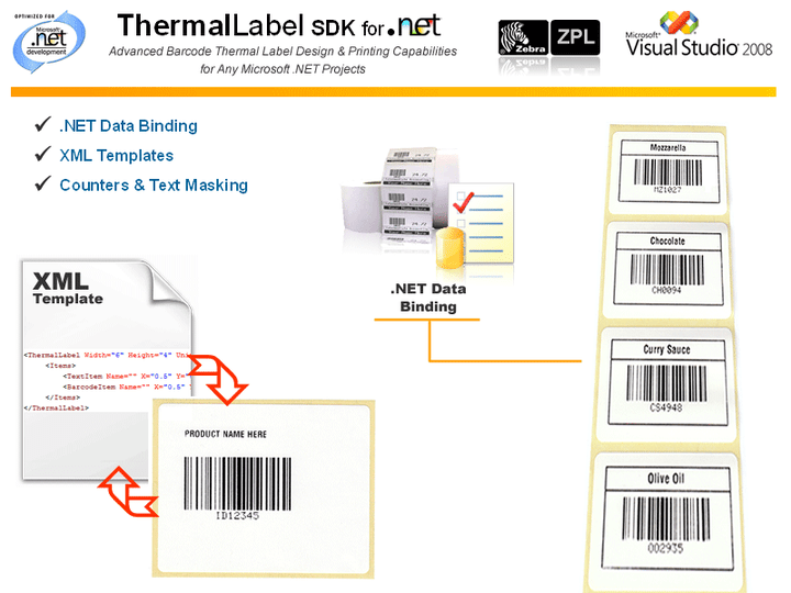 <strong>Full Thermal Printer built-in Barcode Support</strong>: You can print ALL barcodes supported by your Zebra Thermal Printer as well as other additional standards provided by ThermalLabel SDK. You won't need to acquire additional third-party barcode <br /><br />
