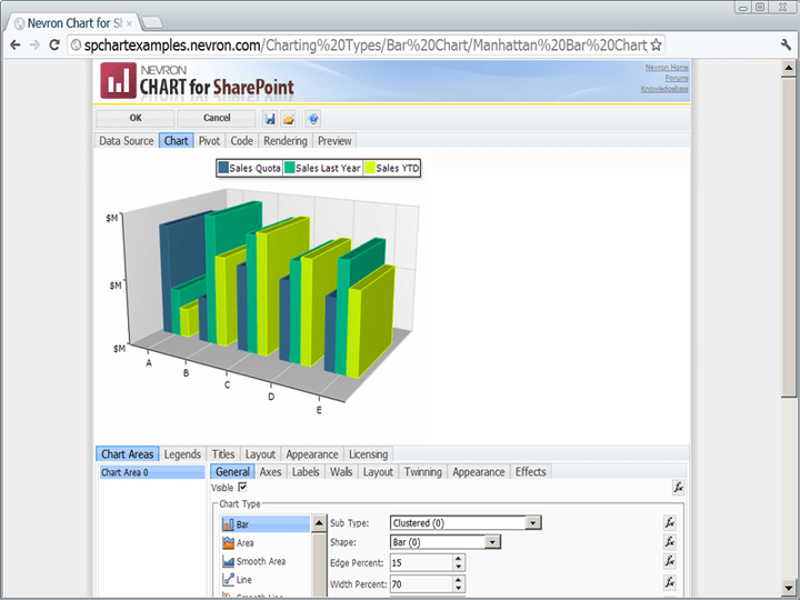 <strong>2D and 3D Charting Types</strong>: Nevron Chart for SharePoint is a must-have charting package for any Midsize or Enterprise business, if you are using SharePoint within your organization. Nevron Chart for SharePoint helps you add advanced, interactive charting to your SharePoint projects that comes with fully featured pivot charting capabilities.<br /><br />
