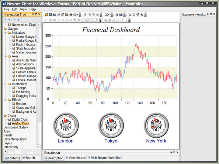 <strong>Financial Dashboard</strong><br /><br />