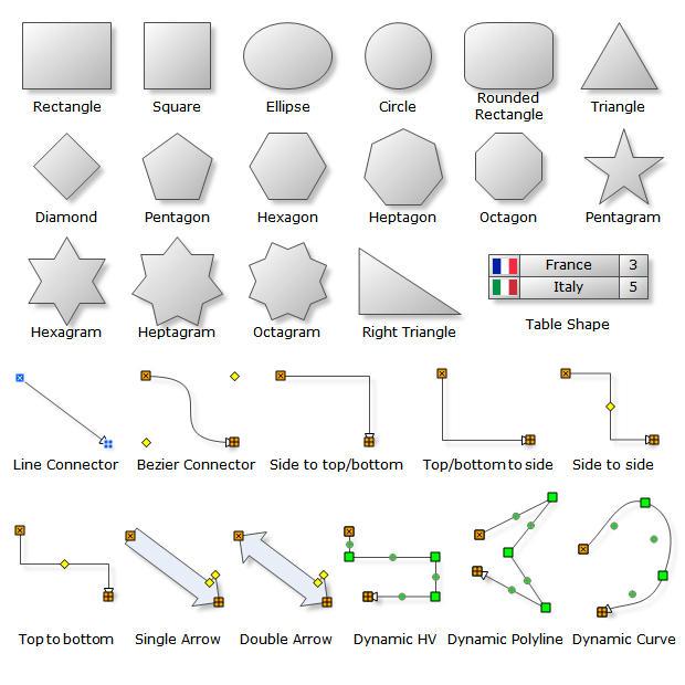 Diagram Basic Shapes