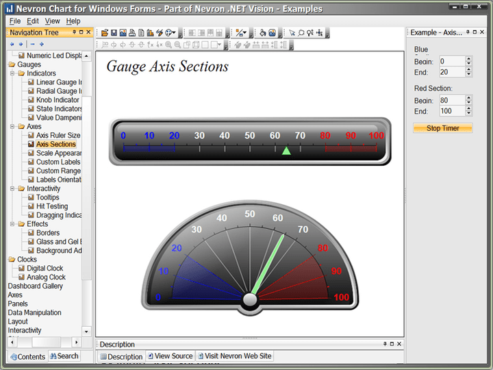 Nevron Gauges (Chart Enterprise Edition Only): Nevron has introduced a full set of Radial and Linear Gauge types, numeric display panels. Nevron Gauges have support for multiple axes, customizable indicators and ranges. The Gauges include interactivity and many more.
