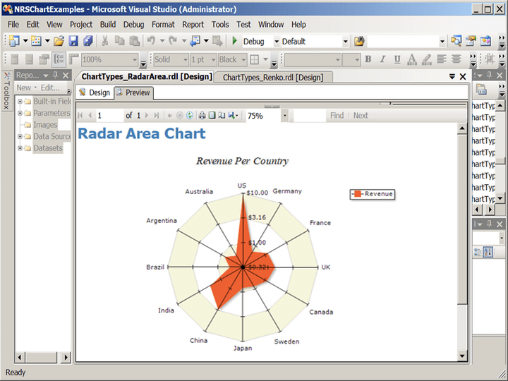 <strong>Radar Area Chart</strong><br /><br />