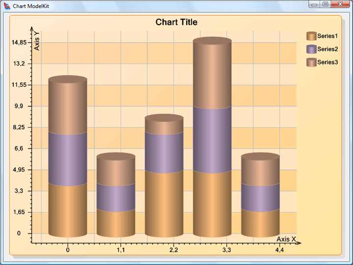 <strong>Chart Types</strong>: The Chart ModelKit supports the most popular Series types: Bar, Line, Pie, Stock, and many others. The Chart ModelKit concept provides separation of data storing and displaying, i.e. it provides the ability to change series type without changing series data. Series type is assigned by the View property.