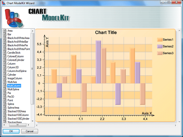 <strong>Multi Column</strong>: This screenshot demonstrates the creation of the MultiColumn chart. <br /><br />