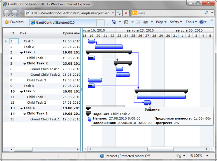 Localized Gantt: The Gantt chart is culture aware and also comes with built-in string resources for popular cultures.