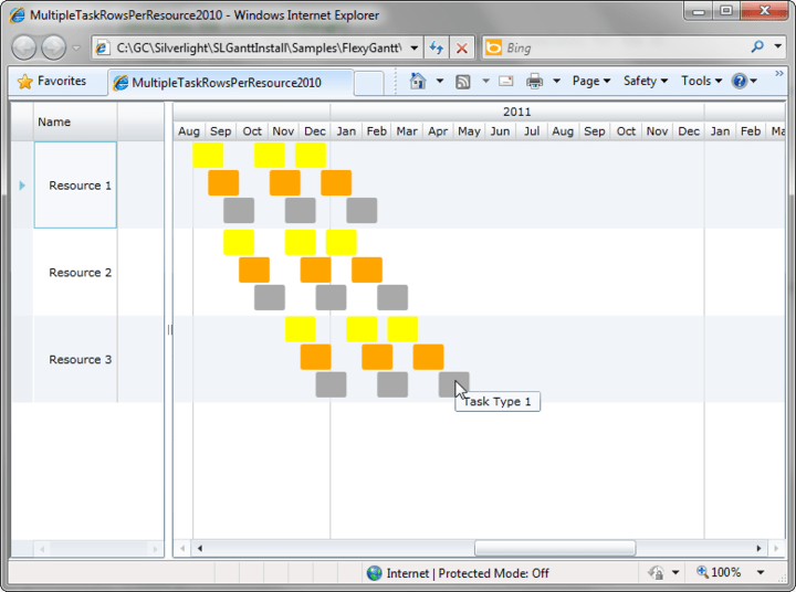 Multiple Task Rows Per Resource: Display multiple rows of tasks within a single Resource row.