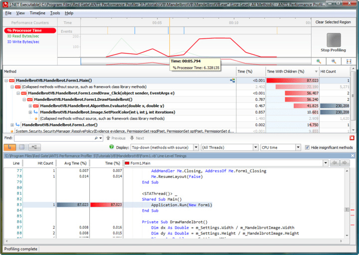 <strong>ANTS Performance Profiler Pro</strong>: Identify bottlenecks and ensure code is performing optimally.<br /><br />