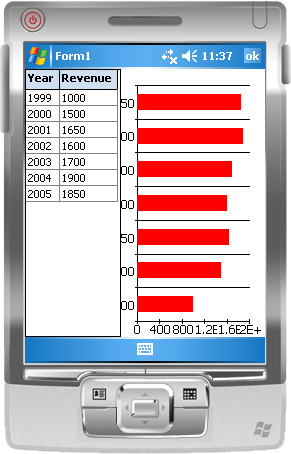 <strong>CompactChart for .NET CF</strong>: Charting control with 5 chart types.<br /><br />