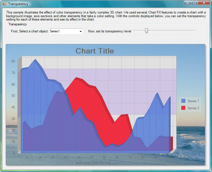 Chart Types: Choose from over 20 different chart types including 3DBar, Area, Bar, Bubble, Financial,Gantt, Line, Pareto, Pie, Radar-Polar, Scatter, Statistical, Surface & Contour.