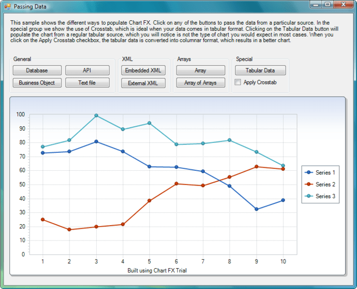 """Passing Data: Passing data from databases and text files is supported by Chart FX's core objects; however, depending on the platform, all the code required to read data from additional data sources such as XML, array and collection sources is isolated in an additional library (ChartFX.Data.DLL) allowing Software FX to easily build additional """"Data Providers"""" as the need arises without having to modify the core objects."""