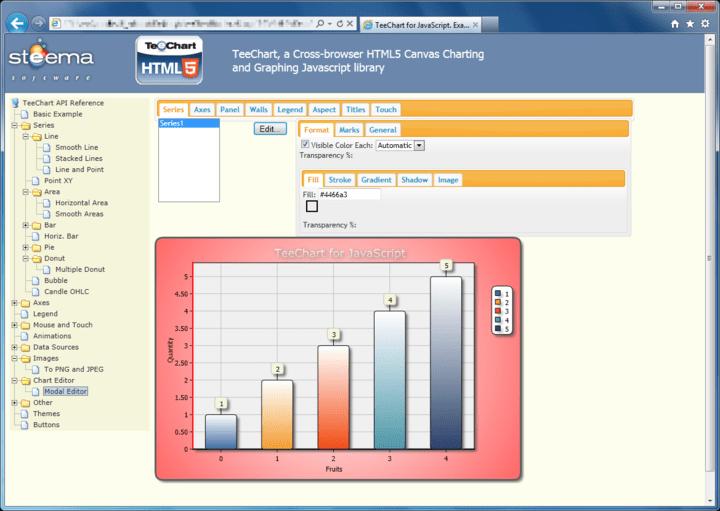 <strong>Screenshot of TeeChart for Javascript</strong><br /><br />