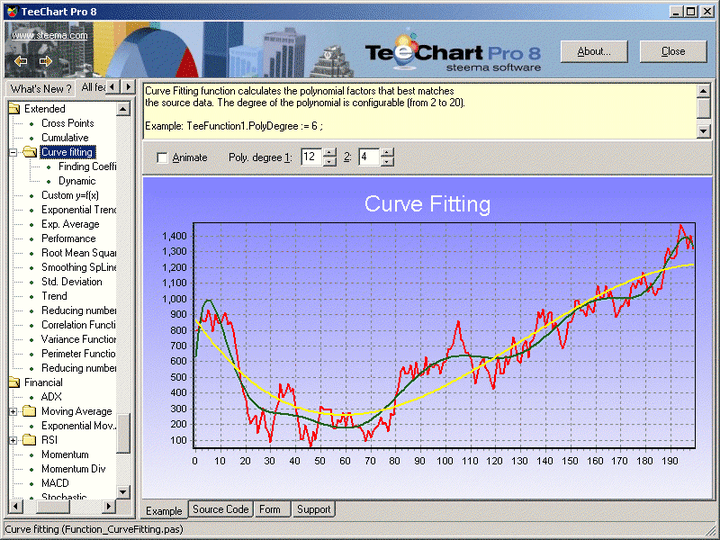 <strong>Trend, CurveFitting, Statistical and Financial Functions</strong>: TeeChart provides an excellent selection of financial data series types and financial indicators like MACD, OHLC Compression, Bollinger Bands, Quality SPC and many more<br /><br />