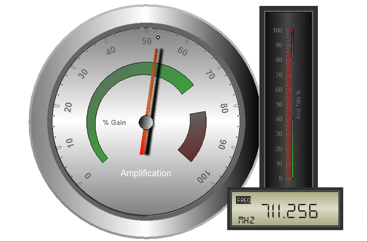 <strong>TeeChart Gauges</strong>: Several new Gauge types now included with TeeChart to bring life to your Dashboard applications<br /><br />