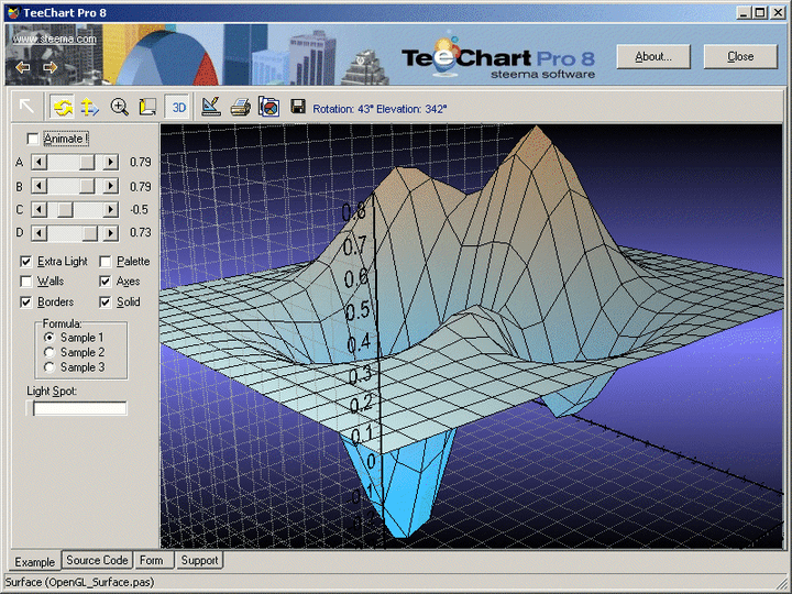 <strong>3D Series Types</strong>: TeeChart offers several fully rotable 3D data visualisers with optional OpenGL rendering<br /><br />