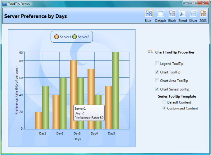 <strong>Interactive Elements</strong>: Build interactive charts to provide users with a rich run-time experience. Enable Essential Chart's built-in zooming features to let end-users zoom and focus on portions of a chart. Built-in toolbars and context menus also let end-users customize the appearance of a chart during runtime.<br /><br />