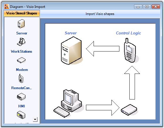 <strong>Visio Stencil Import</strong>: There is built-in support for converting Visio Stencils into Essential Diagram symbols that for reuse in your diagrams.<br /><br />