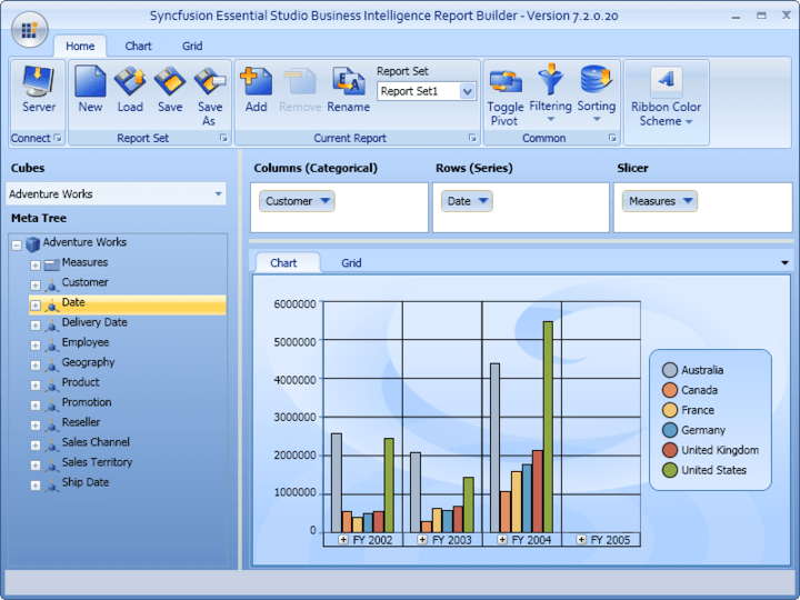 Business Intelligence Report Builder: Report Builder in Chart View