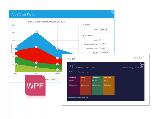 <strong>WPF</strong>: Enhance WPF applications with sleek charts, tiles, and dozens of other UI controls<br /><br />
