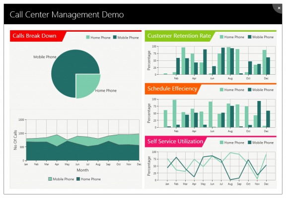 <strong>Dashboards</strong>: Build visually-pleasing dashboards with highly customizable charts and gauges.<br /><br />